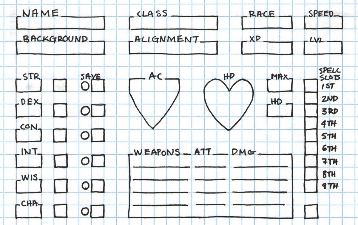 Alternative 5e Character Sheets