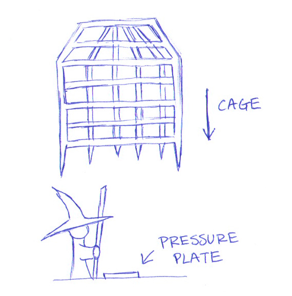 D&D Cage Trap