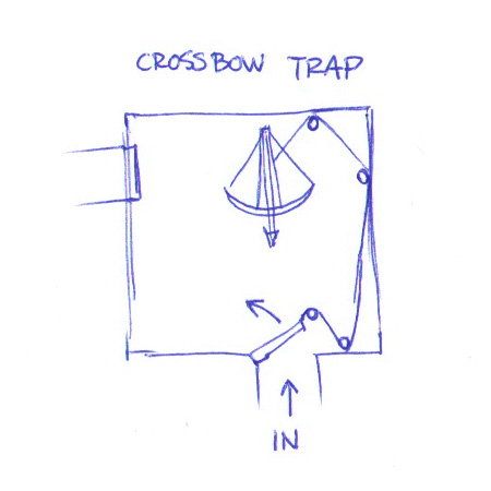 D&D Crossbow Trap