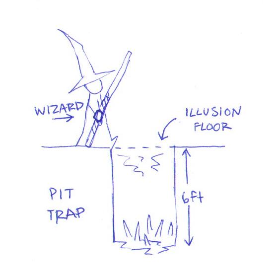 D&D Pit Trap